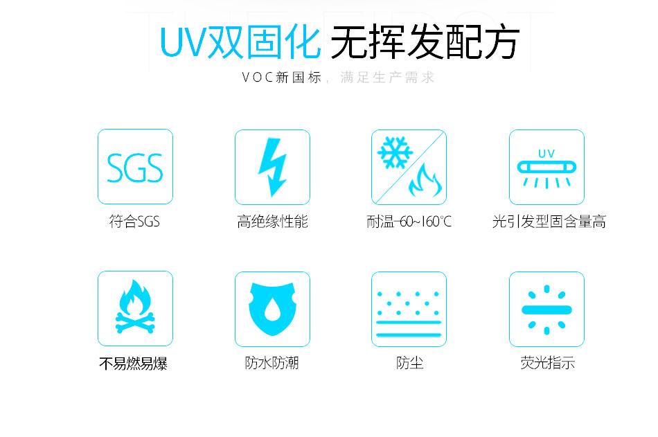 替代UV40产品详情页_02